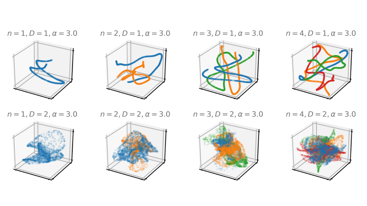 Preprint: The remarkable robustness of surrogate gradient learning for instilling complex function in spiking neural networks
